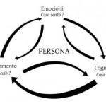 psicoterapia modena